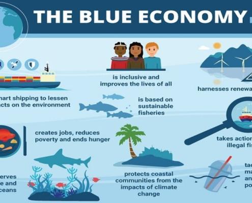 Blue economy India