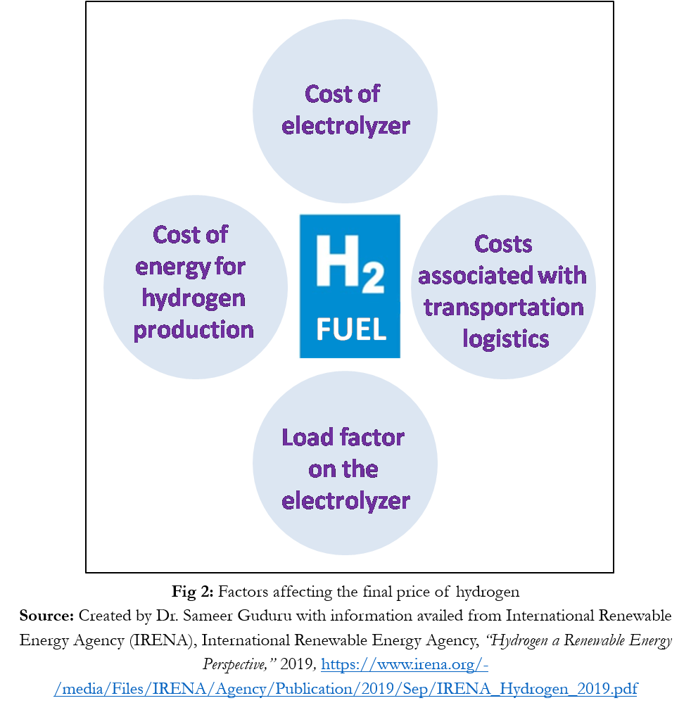 most important variable for hydrogen production today is that of the cost of electrolyser that forms the heart of the electrolysis process used to break molecules of water down to their constituent elements, i.e., hydrogen and oxygen.