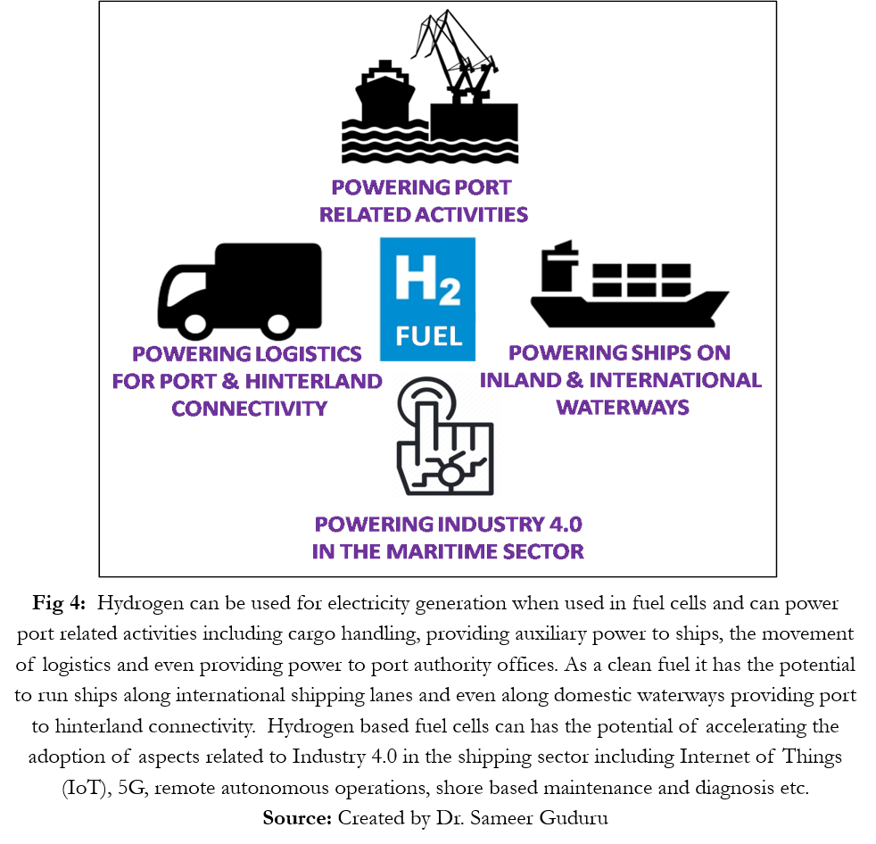offers a generic depiction of the various applications of hydrogen fuel in the maritime domain