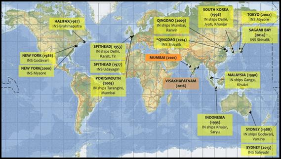 INTERNATIONAL FLEET REVIEWS: SHOWCASING INDIA'S NAVAL ORIENTATION